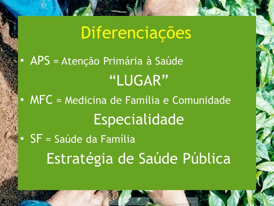 Diferenciações APS = Atenção Primária à Saúde LUGAR MFC = Medicina de Família e Comunidade Especialidade SF = Saúde da Família Estratégia de Saúde Pública