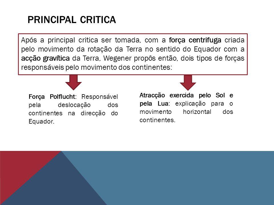 PRINCIPAL CRITICA Após a principal critica ser tomada, com a força centrifuga criada pelo movimento da rotação da Terra no sentido do Equador com a ac