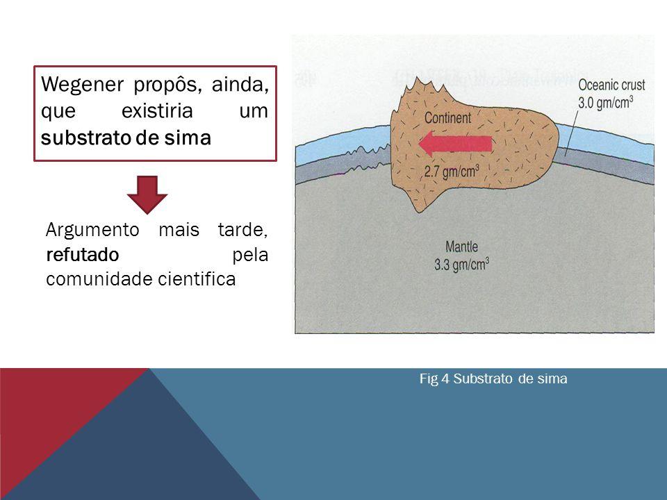 Wegener propôs, ainda, que existiria um substrato de sima Argumento mais tarde, refutado pela comunidade cientifica Fig 4 Substrato de sima
