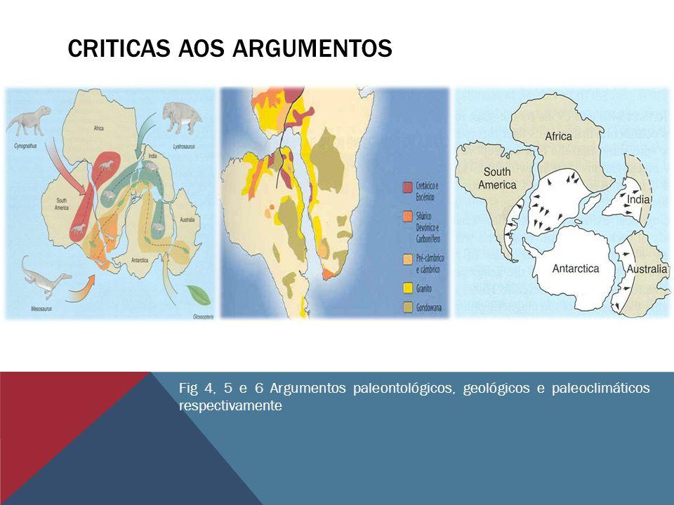 CRITICAS AOS ARGUMENTOS Fig 4, 5 e 6 Argumentos paleontológicos, geológicos e paleoclimáticos respectivamente