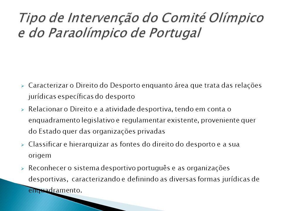 Caracterizar o Direito do Desporto enquanto área que trata das relações jurídicas específicas do desporto Relacionar o Direito e a atividade desportiv
