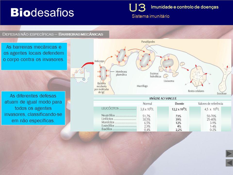 Biodesafios 12 Defesas não específicas – Barreiras mecânicas As diferentes defesas atuam de igual modo para todos os agentes invasores, classificando-