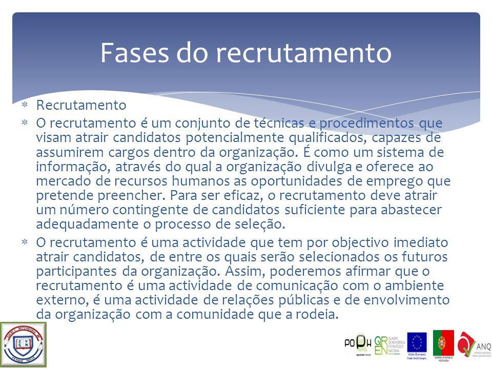 Recrutamento O recrutamento é um conjunto de técnicas e procedimentos que visam atrair candidatos potencialmente qualificados, capazes de assumirem ca
