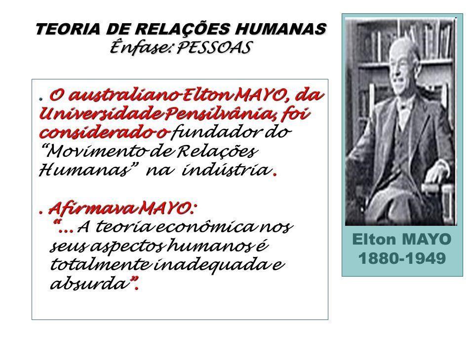 Elton MAYO 1880-1949 TEORIA DE RELAÇÕES HUMANAS Ênfase: PESSOAS. O australiano Elton MAYO, da Universidade Pensilvânia, foi considerado o fundador do