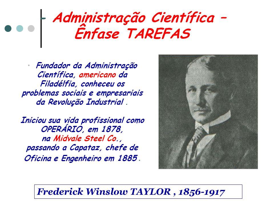 Profa. Me. Miriam VC FranzeseProfa. MSc Míriam VC Franzese Profa. MSc Míriam VC Franzese Frederick Winslow TAYLOR, 1856-1917 Fundador da Administração