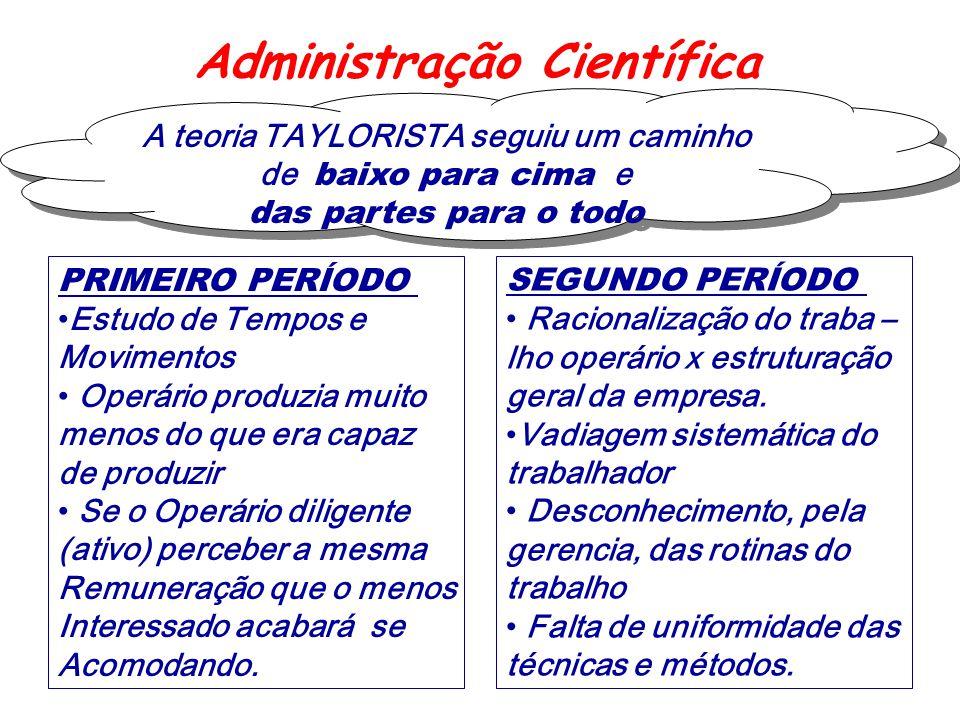 Administração Científica A teoria TAYLORISTA seguiu um caminho de baixo para cima e das partes para o todo A teoria TAYLORISTA seguiu um caminho de ba