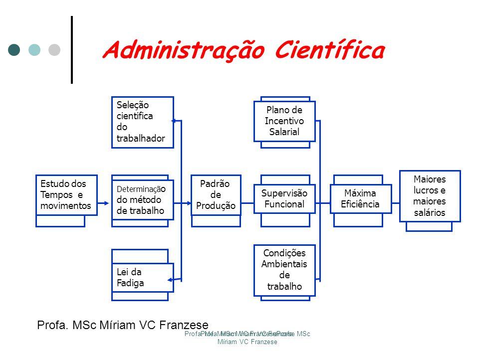 Profa. Me. Miriam VC FranzeseProfa. MSc Míriam VC Franzese Profa. MSc Míriam VC Franzese Estudo dos Tempos e movimentos Seleção cientifica do trabalha