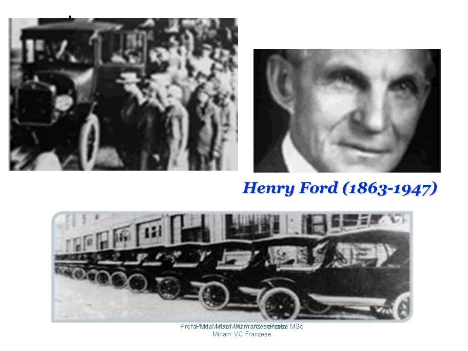 Profa. Me. Miriam VC FranzeseProfa. MSc Míriam VC Franzese Profa. MSc Míriam VC Franzese Henry Ford (1863-1947)