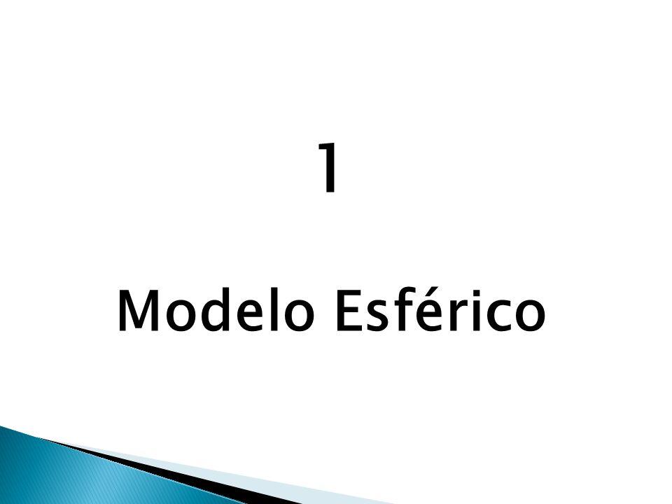 1 Modelo Esférico