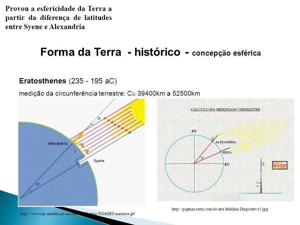 Forma da Terra - histórico - concepção esférica Eratosthenes (235 - 195 aC) medição da circunferência terrestre: C 39400km a 52500km http://www.iep.um