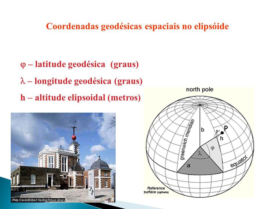 – latitude geodésica (graus) – longitude geodésica (graus) h – altitude elipsoidal (metros) Coordenadas geodésicas espaciais no elipsóide