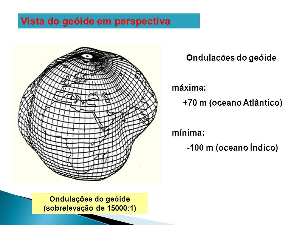 Ondulações do geóide (sobrelevação de 15000:1) Vista do geóide em perspectiva Ondulações do geóide máxima: +70 m (oceano Atlântico) mínima: -100 m (oc