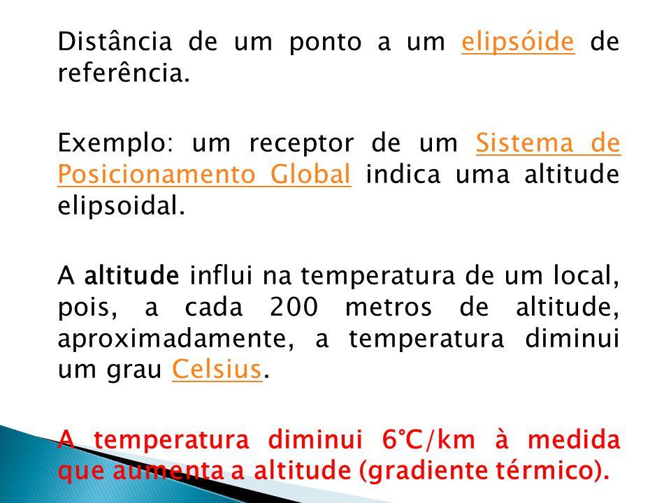 Distância de um ponto a um elipsóide de referência.elipsóide Exemplo: um receptor de um Sistema de Posicionamento Global indica uma altitude elipsoida