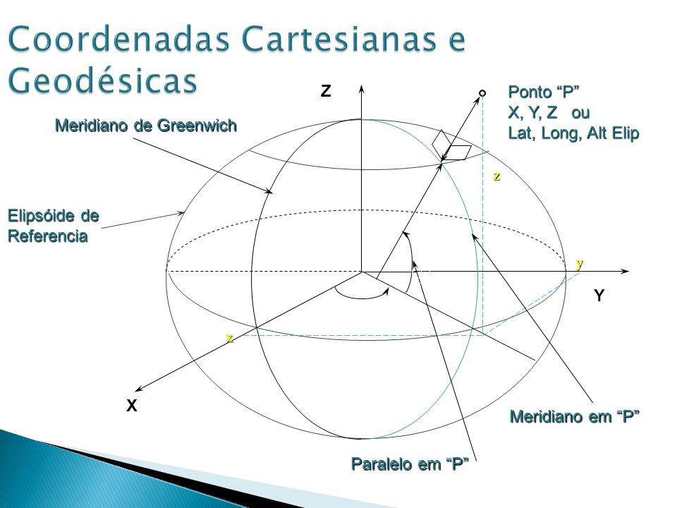 X Y Z Ponto P X, Y, Z ou Lat, Long, Alt Elip Meridiano de Greenwich Paralelo em P Elipsóide de Referencia y x z H Meridiano em P