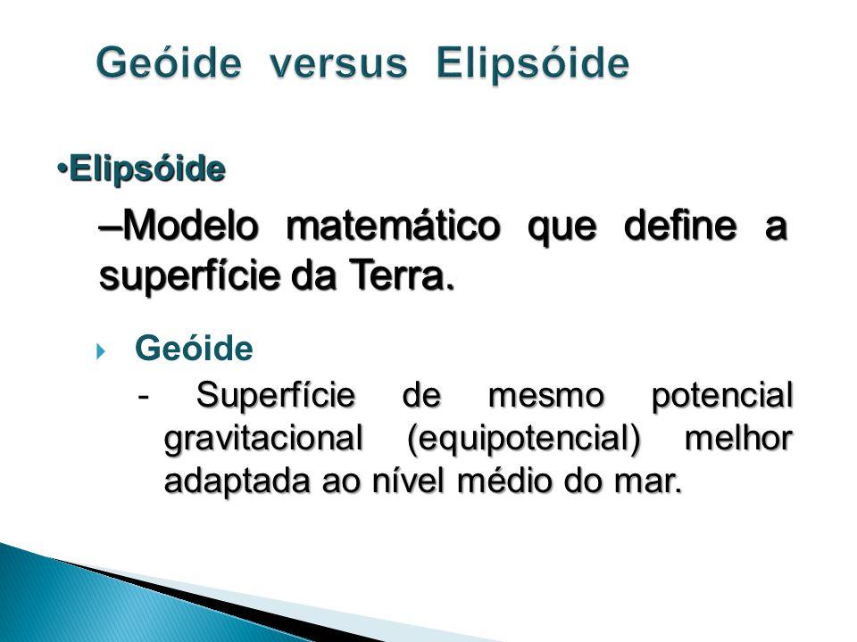 Geóide Superfície de mesmo potencial gravitacional (equipotencial) melhor adaptada ao nível médio do mar. - Superfície de mesmo potencial gravitaciona