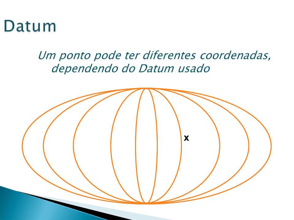 Um ponto pode ter diferentes coordenadas, dependendo do Datum usado x