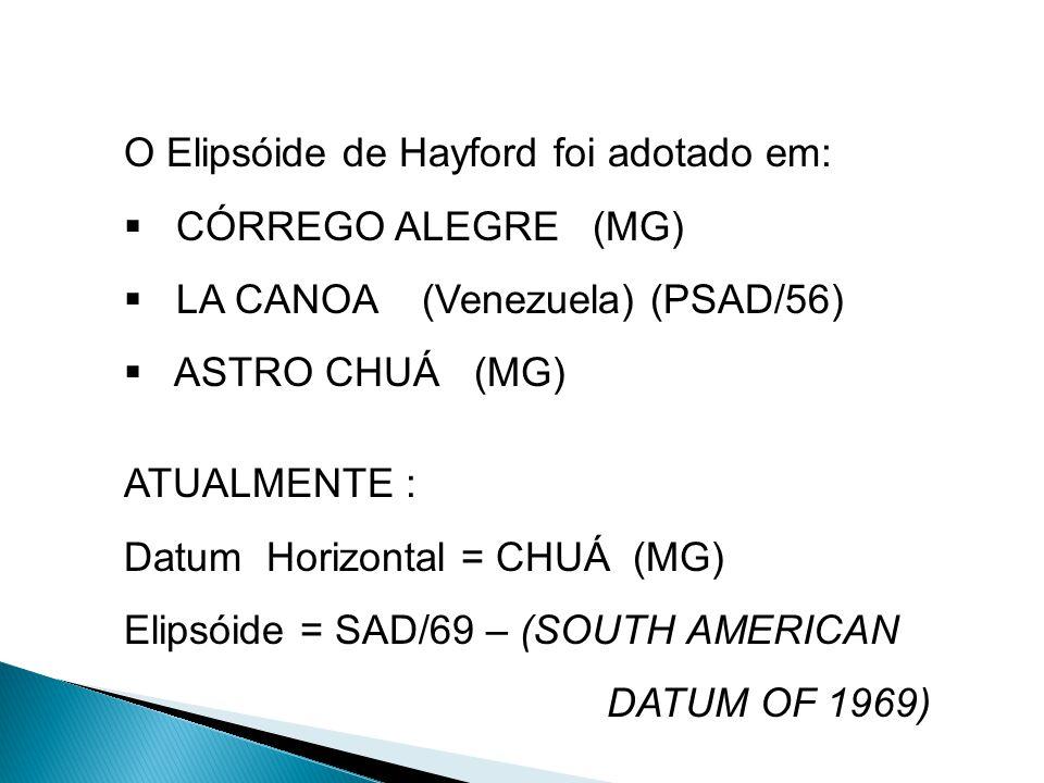 O Elipsóide de Hayford foi adotado em: CÓRREGO ALEGRE (MG) LA CANOA (Venezuela) (PSAD/56) ASTRO CHUÁ (MG) ATUALMENTE : Datum Horizontal = CHUÁ (MG) El