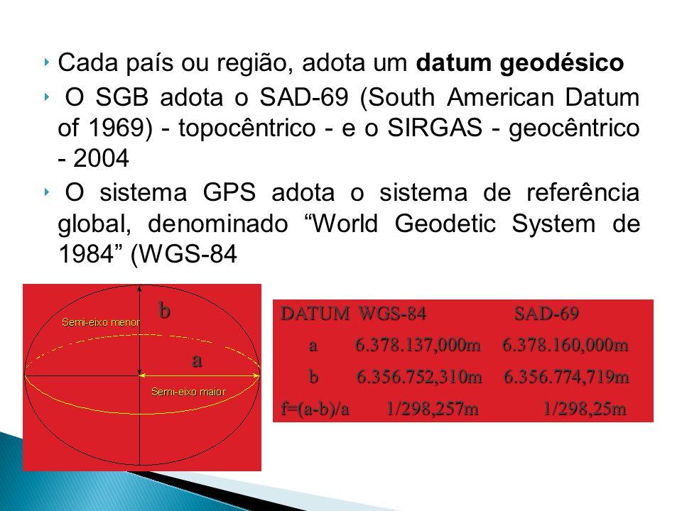 Cada país ou região, adota um datum geodésico O SGB adota o SAD-69 (South American Datum of 1969) - topocêntrico - e o SIRGAS - geocêntrico - 2004 O s