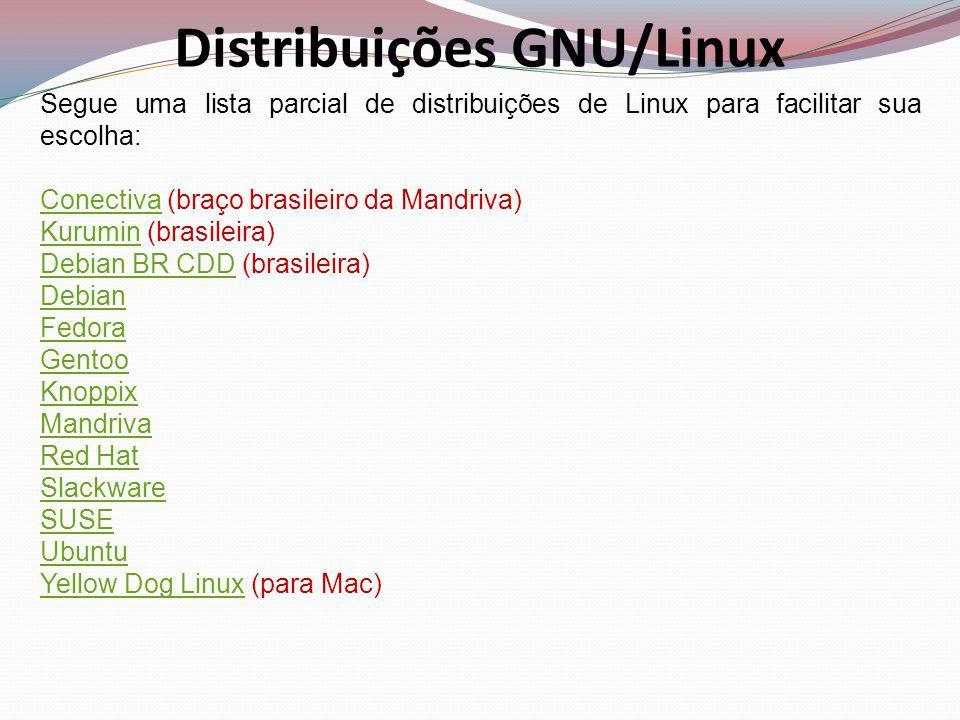 Distribuições GNU/Linux Segue uma lista parcial de distribuições de Linux para facilitar sua escolha: ConectivaConectiva (braço brasileiro da Mandriva) KuruminKurumin (brasileira) Debian BR CDDDebian BR CDD (brasileira) Debian Fedora Gentoo Knoppix Mandriva Red Hat Slackware SUSE Ubuntu Yellow Dog LinuxYellow Dog Linux (para Mac)