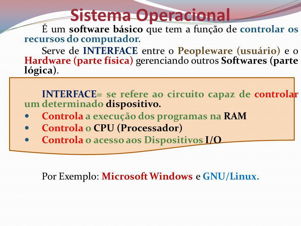 Como o Linux Entende as Unidades