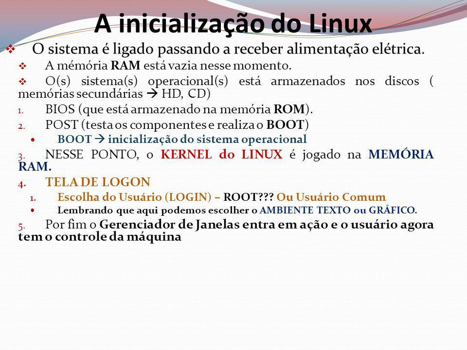 A inicialização do Linux O sistema é ligado passando a receber alimentação elétrica.