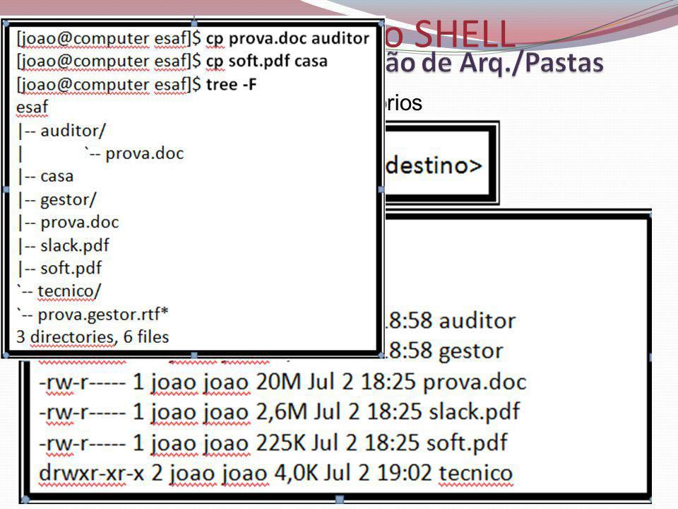 Entendendo o SHELL cp (Copiar): copia arquivos e diretórios