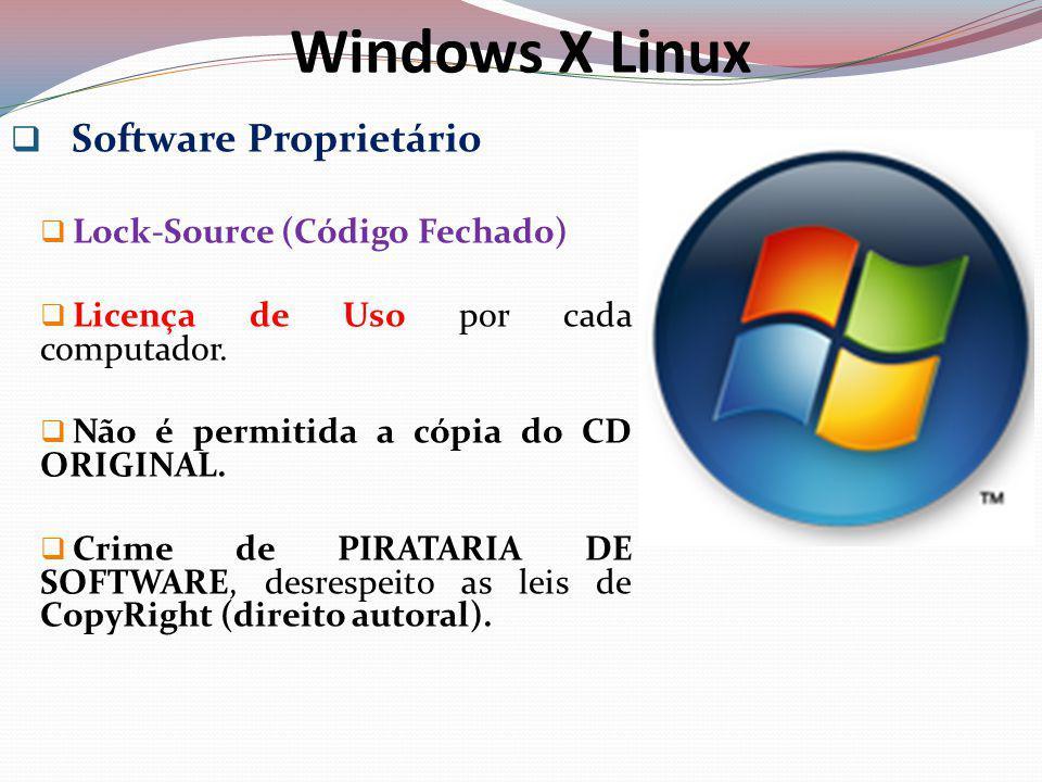 Surgimento do Linux Na década de 70, Na década de 70, os computadores de grande porte, encontrados nas Universidades e Empresas, possuíam um OS chamado UNIX (1969, nos EUA), proprietário.