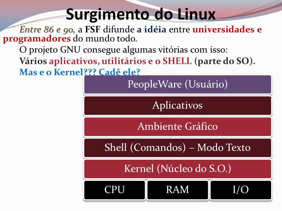 Surgimento do Linux Mas e o Kernel??.Cadê ele.