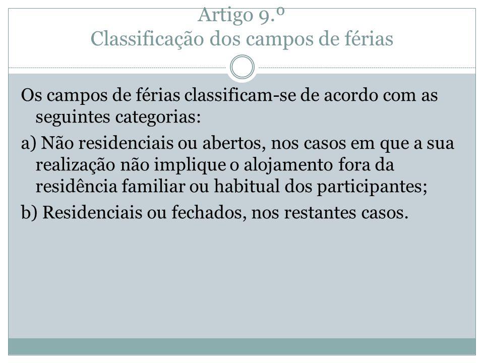 Artigo 9.º Classificação dos campos de férias Os campos de férias classificam-se de acordo com as seguintes categorias: a) Não residenciais ou abertos