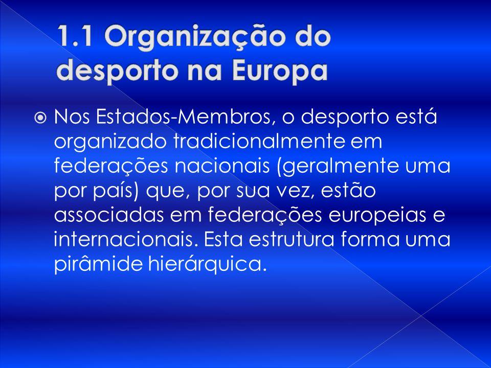 Nos Estados-Membros, o desporto está organizado tradicionalmente em federações nacionais (geralmente uma por país) que, por sua vez, estão associadas