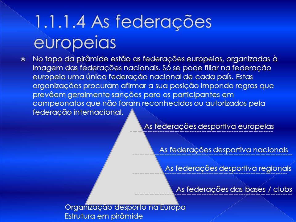 No topo da pirâmide estão as federações europeias, organizadas à imagem das federações nacionais. Só se pode filiar na federação europeia uma única fe