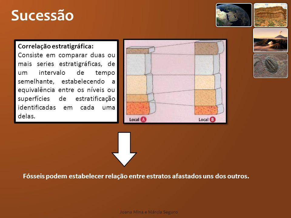 Sucessão Joana Mina e Márcia Seguro Correlação estratigráfica: Consiste em comparar duas ou mais series estratigráficas, de um intervalo de tempo seme