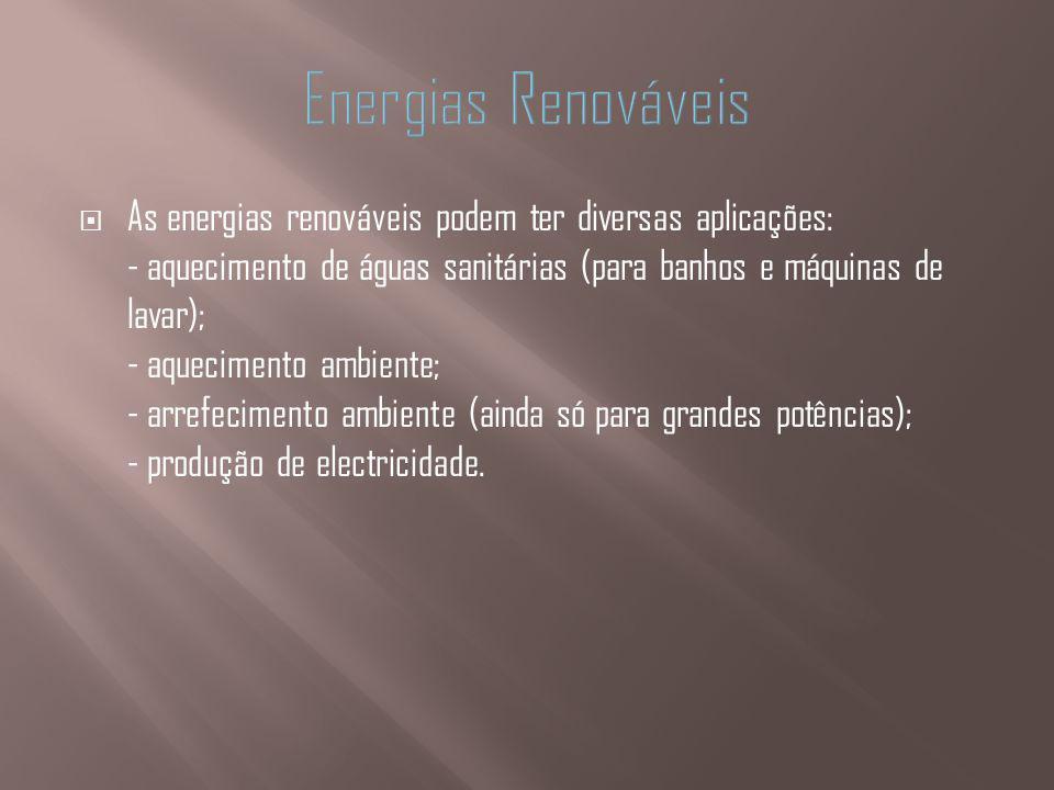 As energias renováveis podem ter diversas aplicações: - aquecimento de águas sanitárias (para banhos e máquinas de lavar); - aquecimento ambiente; - a
