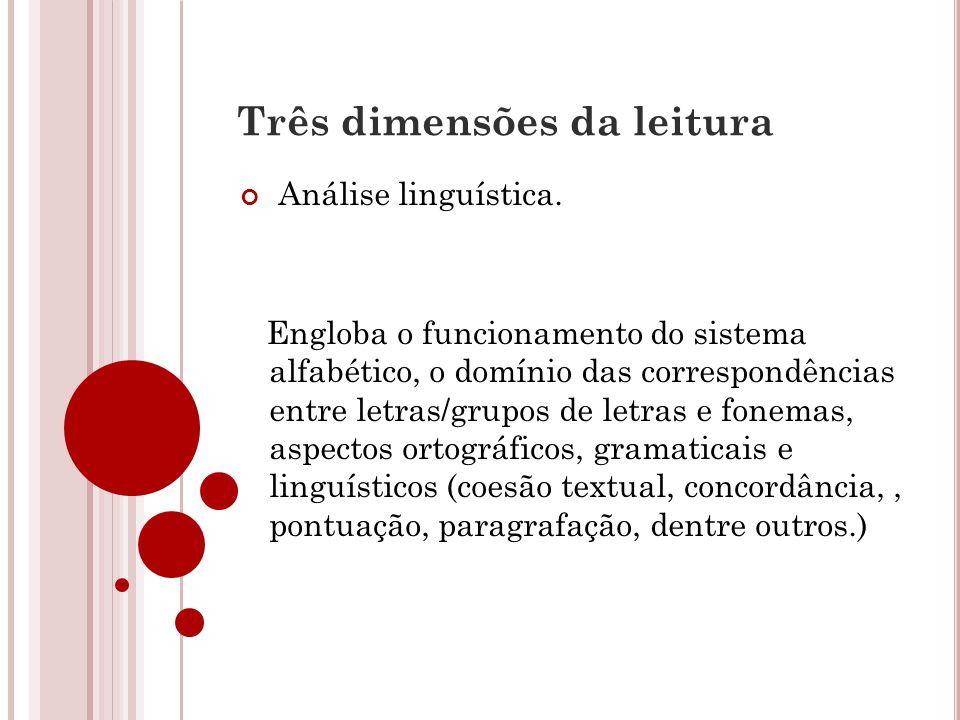 Três dimensões da leitura Análise linguística. Engloba o funcionamento do sistema alfabético, o domínio das correspondências entre letras/grupos de le