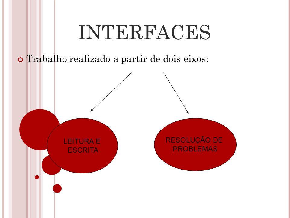 Três dimensões da leitura Análise linguística.
