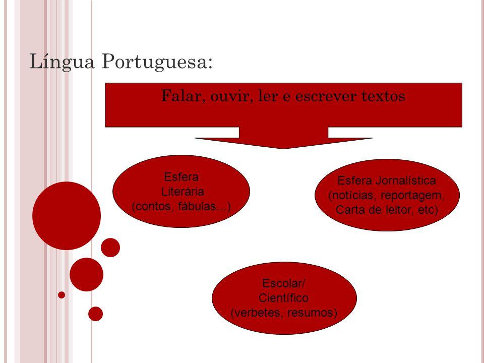 Língua Portuguesa: Falar, ouvir, ler e escrever textos Esfera Literária (contos, fábulas...) Escolar/ Científico (verbetes, resumos) Esfera Jornalísti