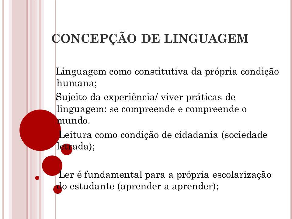 CONCEPÇÃO DE LINGUAGEM Linguagem como constitutiva da própria condição humana; Sujeito da experiência/ viver práticas de linguagem: se compreende e co