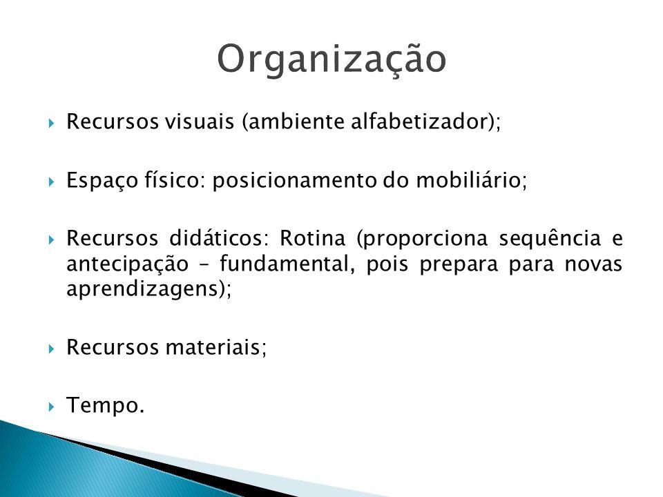 Recursos visuais (ambiente alfabetizador); Espaço físico: posicionamento do mobiliário; Recursos didáticos: Rotina (proporciona sequência e antecipaçã