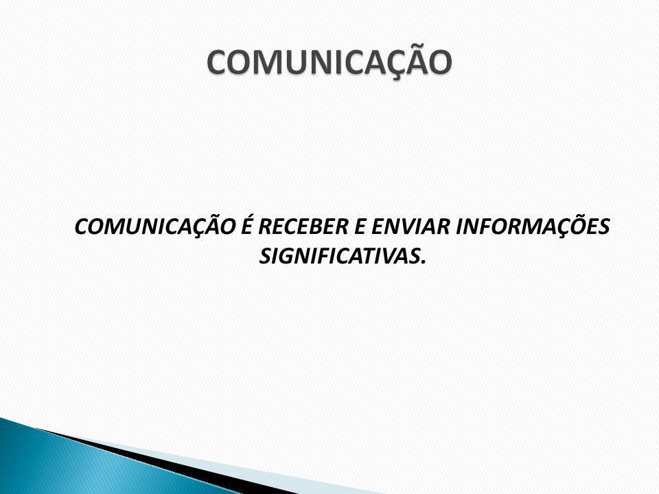 COMUNICAÇÃO É RECEBER E ENVIAR INFORMAÇÕES SIGNIFICATIVAS.