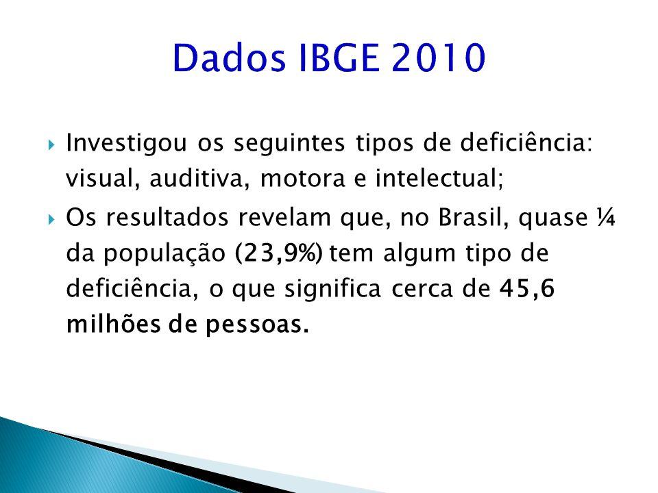 Investigou os seguintes tipos de deficiência: visual, auditiva, motora e intelectual; Os resultados revelam que, no Brasil, quase ¼ da população (23,9