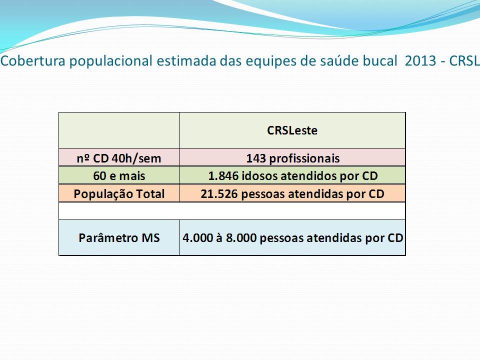 Cobertura populacional estimada das equipes de saúde bucal 2013 - CRSL
