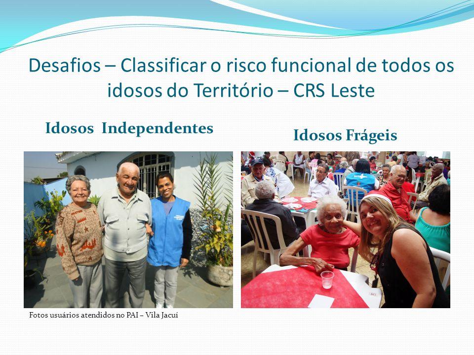 Desafios – Classificar o risco funcional de todos os idosos do Território – CRS Leste Idosos Independentes Idosos Frágeis Fotos usuários atendidos no PAI – Vila Jacuí