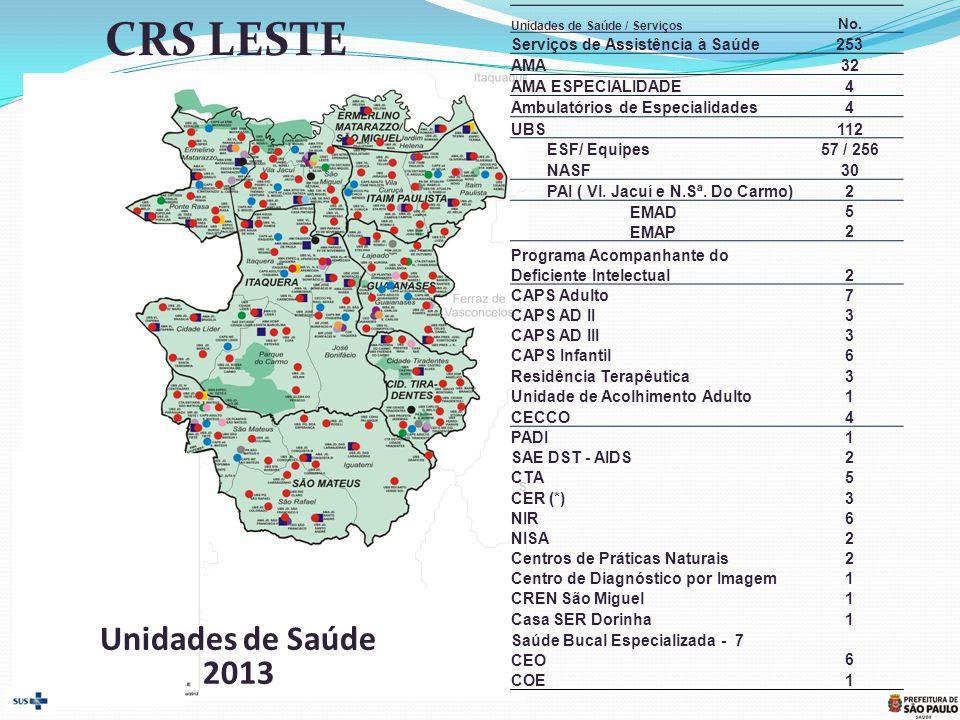 CRS LESTE Unidades de Saúde 2013 Unidades de Saúde / Serviços No. Serviços de Assistência à Saúde253 AMA32 AMA ESPECIALIDADE4 Ambulatórios de Especial