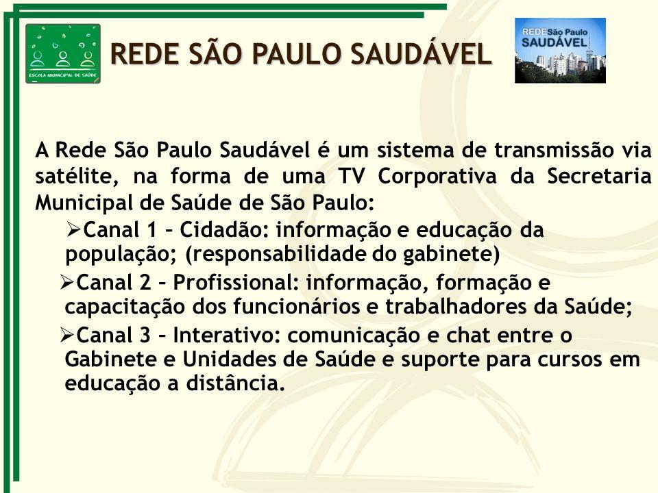 A Rede São Paulo Saudável é um sistema de transmissão via satélite, na forma de uma TV Corporativa da Secretaria Municipal de Saúde de São Paulo: Cana