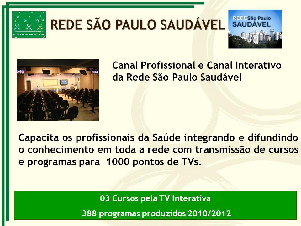 Capacita os profissionais da Saúde integrando e difundindo o conhecimento em toda a rede com transmissão de cursos e programas para 1000 pontos de TVs
