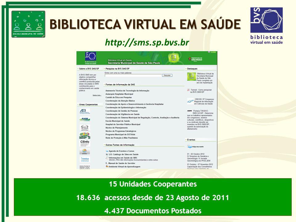 BIBLIOTECA VIRTUAL EM SAÚDE 15 Unidades Cooperantes 18.636 acessos desde de 23 Agosto de 2011 4.437 Documentos Postados http://sms.sp.bvs.br