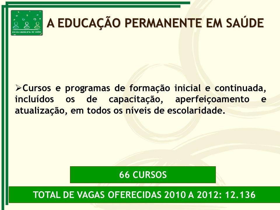 Cursos e programas de formação inicial e continuada, incluídos os de capacitação, aperfeiçoamento e atualização, em todos os níveis de escolaridade. T