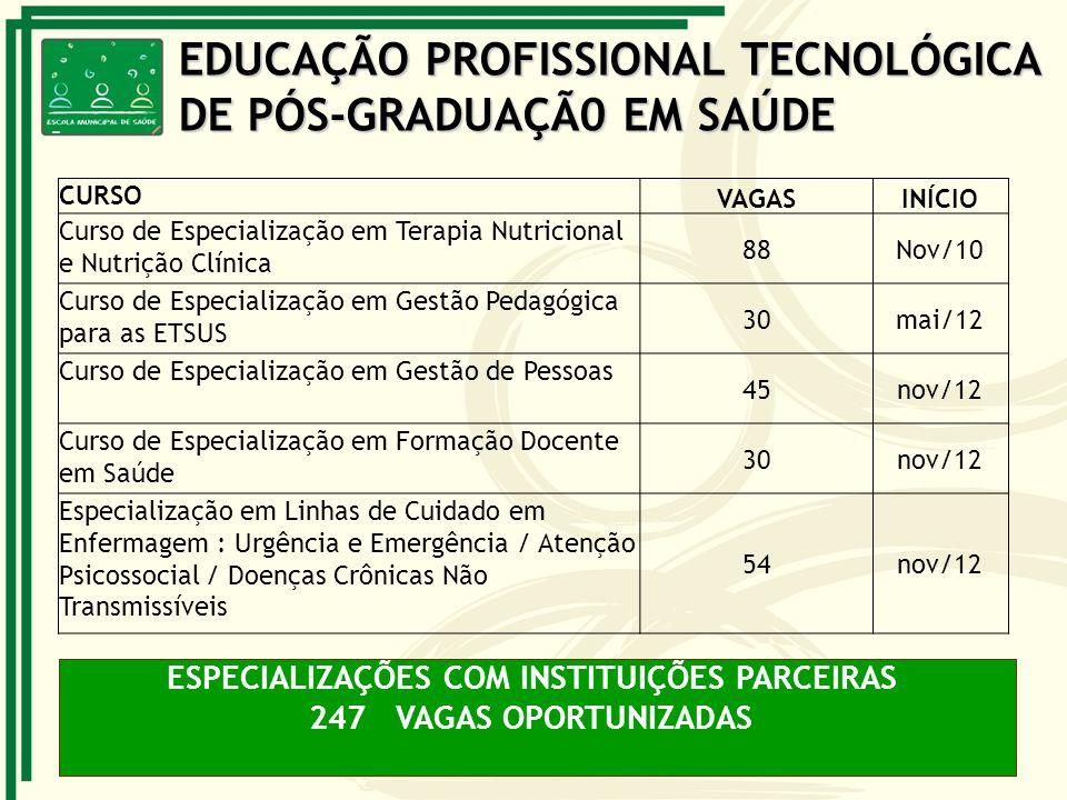 ESPECIALIZAÇÕES COM INSTITUIÇÕES PARCEIRAS 247 VAGAS OPORTUNIZADAS EDUCAÇÃO PROFISSIONAL TECNOLÓGICA DE PÓS-GRADUAÇÃ0 EM SAÚDE CURSO VAGASINÍCIO Curso