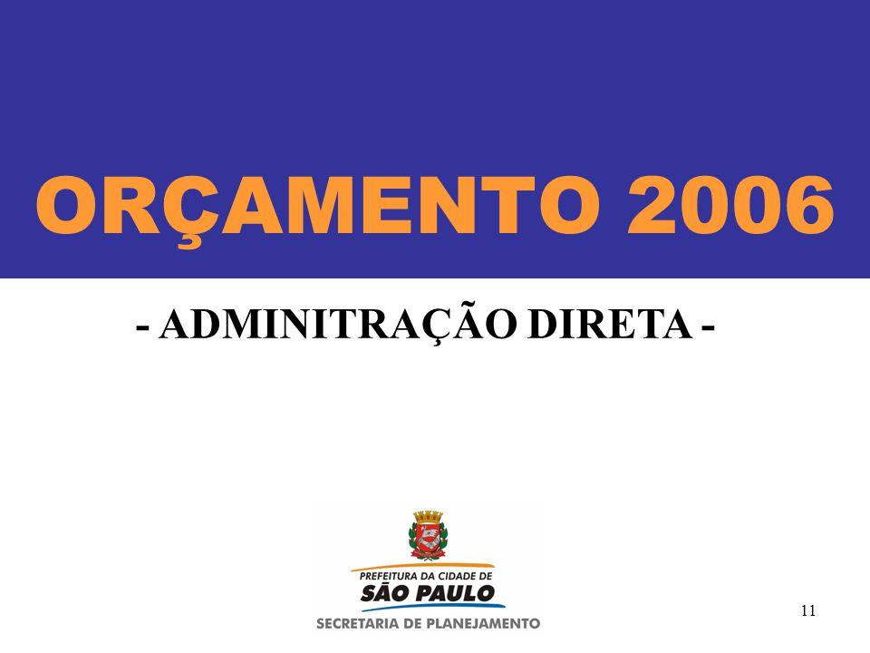 11 ORÇAMENTO 2006 - ADMINITRAÇÃO DIRETA -