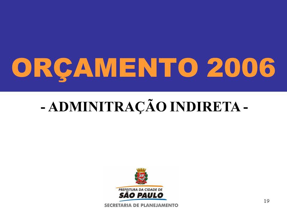 19 ORÇAMENTO 2006 - ADMINITRAÇÃO INDIRETA -